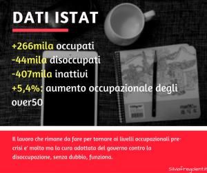 Istat3108